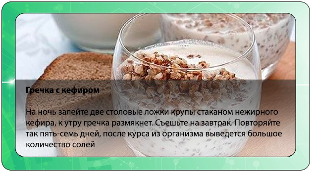 Рецепт Диеты Кефир Гречка.