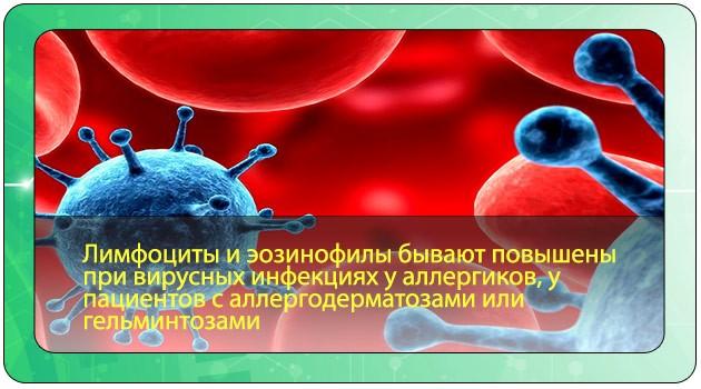 Эозинофилы на фоне гельминтоза