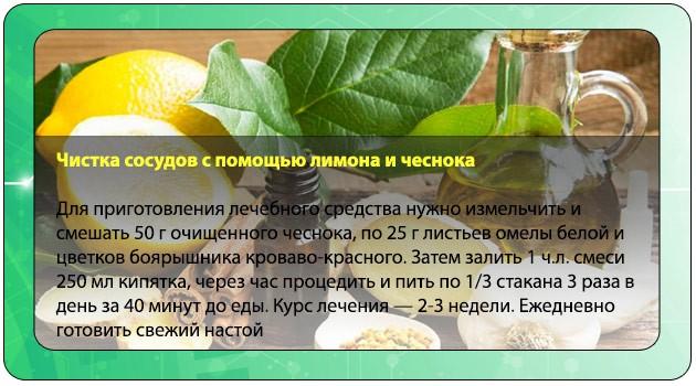 Настой из чеснока и лимона