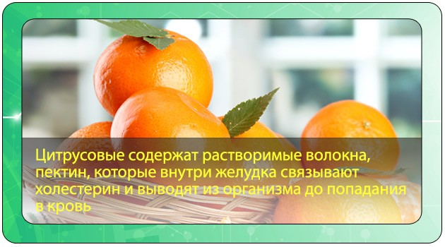 Польза цитрусовых