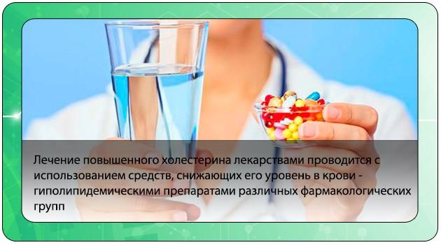 Препараты снижающие холестерин