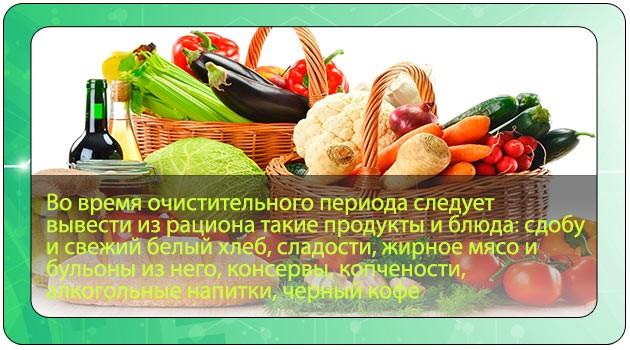 Принципы питания
