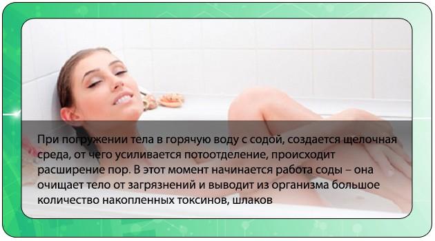 Содовая ванна для очищения