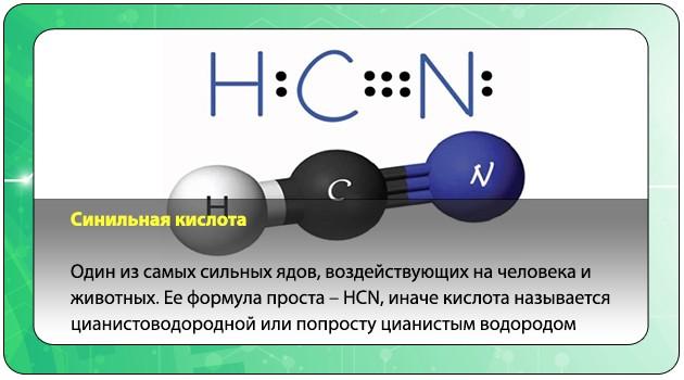Цианистый водород