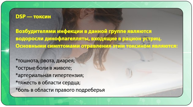 DSP-токсин