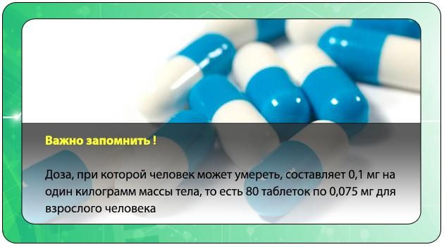 Смертельная доза Клофелина