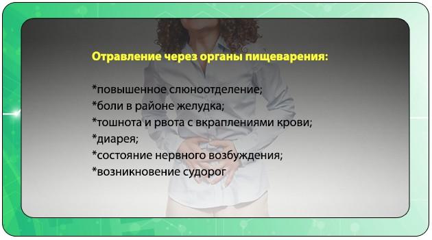 Интоксикация через органы пищеварения