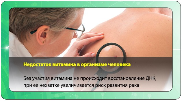 Риск развития рака