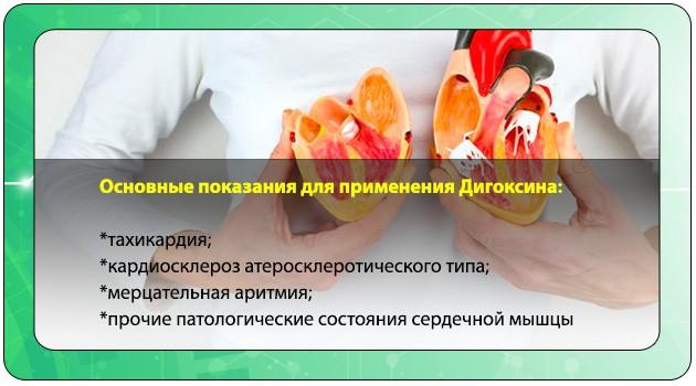 Показания к применению Дигоксина