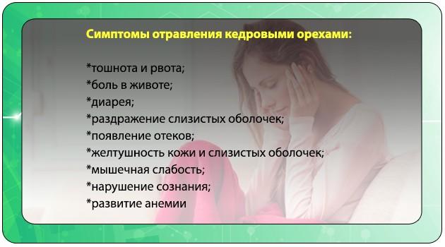 Симптомы интоксикации орехами
