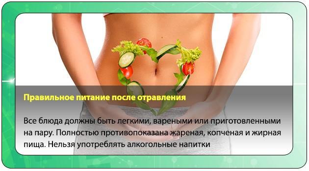 Прием пищи после отравления