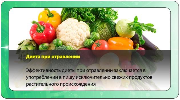 Диета при остром пищевом отравлении