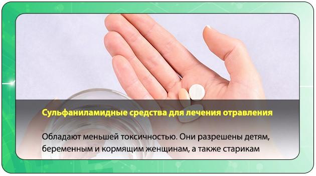 Сульфаниламидные средства