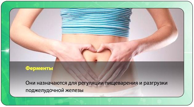 Восстановление работы желудка