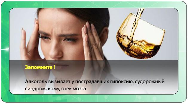 Алкогольное отравление