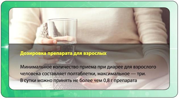 Дозировка Фуразолидона для взрослых