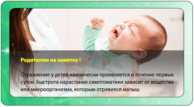 Инкубационный период интоксикации у ребенка