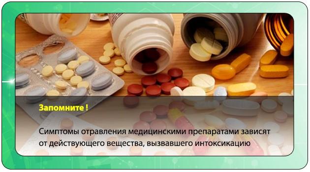 Интоксикация лекарствами