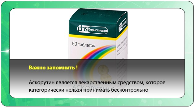 Пачка таблеток Аскорутина