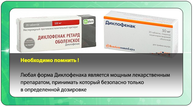 Общие правила применения препарата