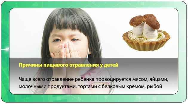 Отравление пирожным