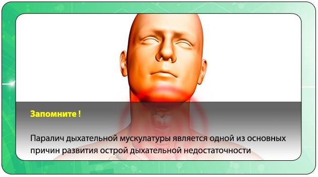 Паралич дыхательной мускулатуры