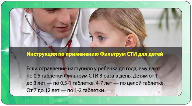 Дозировка препарата детям