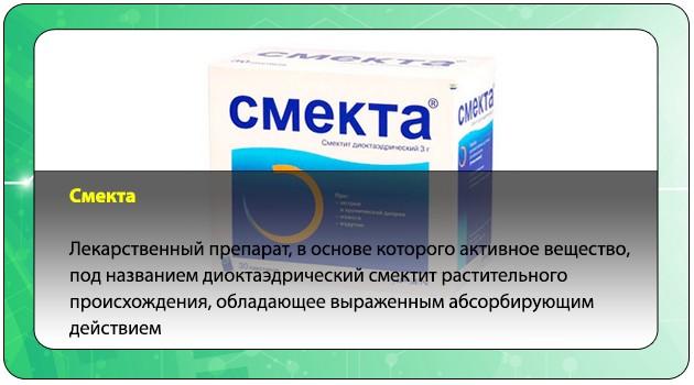 Характеристика препарата Смекта