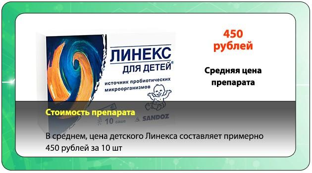 Стоимость лекарственного средства Линекс