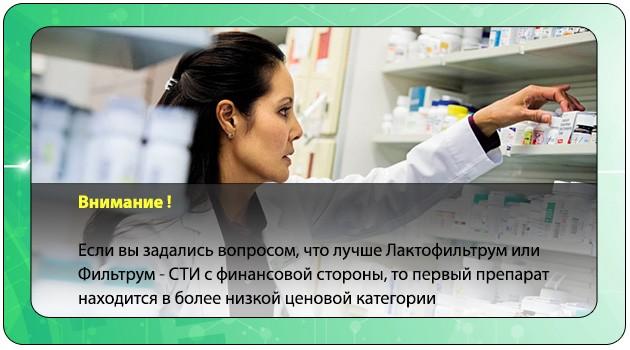Выбор лекарственного средства