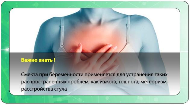 Жжение в области груди