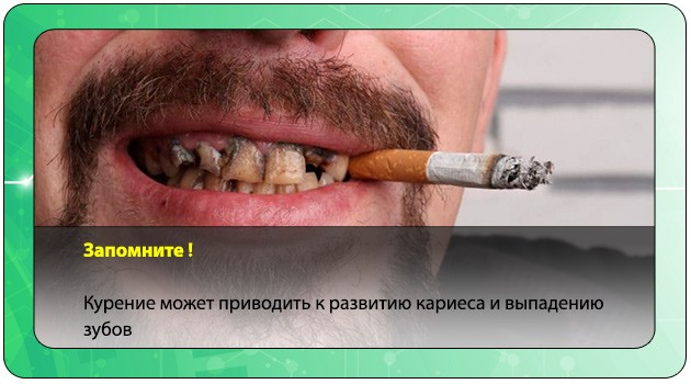 Кариес на зубах у курильщика