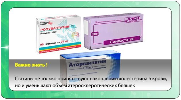 Лекарства для очистки крови