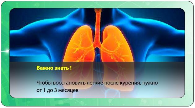 Восстановление легких