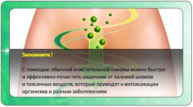 Чистка организма от шлаков