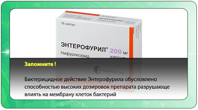 Бактерицидное действие Энтерофурила