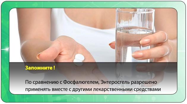 Совместный прием лекарственных средств