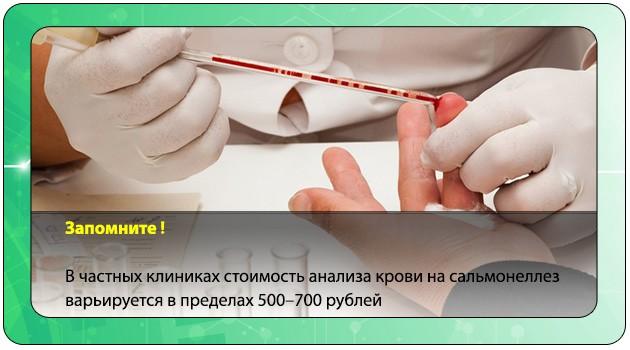Анализ крови с пальца