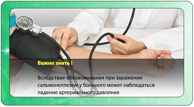 Измерение артериального давления при сальмонеллезе