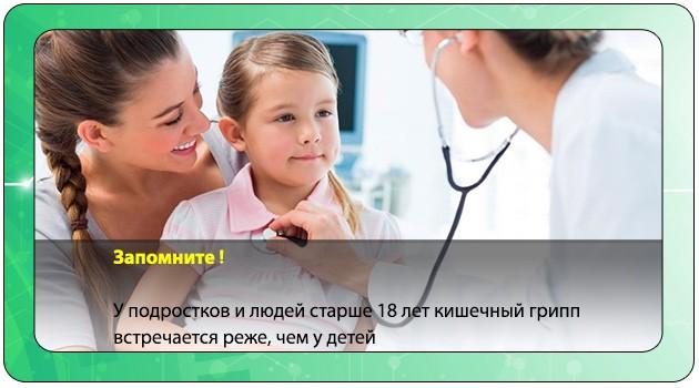 Диагностика ротавируса у девочки