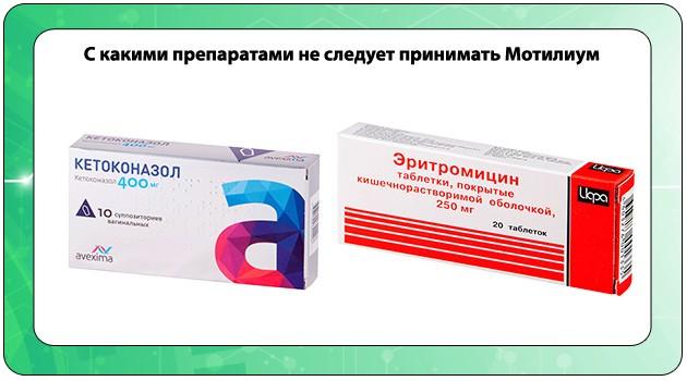 Кетоконазол и Эритромицин