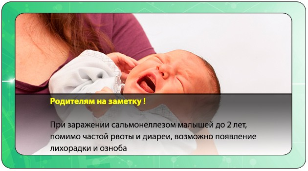 Лихорадка и озноб у малыша при сальмонеллезе