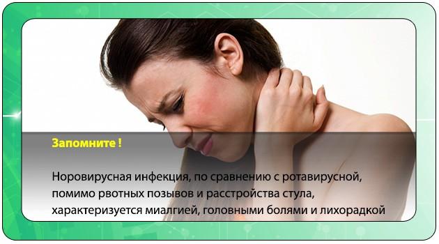 Миалгия при норовирусе