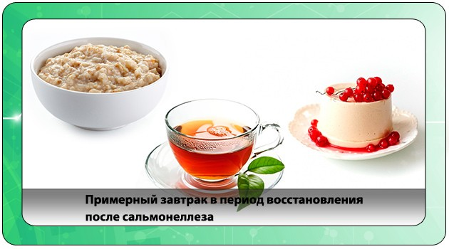 Примерный завтрак после заболевании