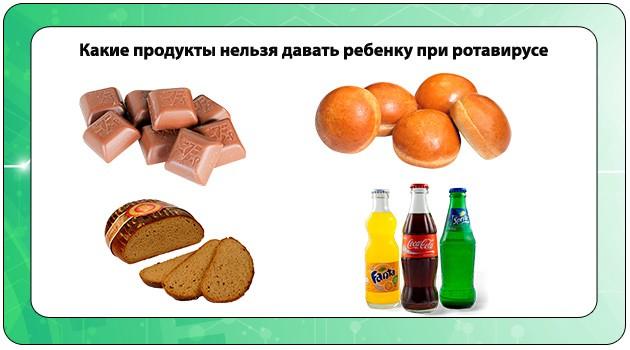 Запрещенные продукты при ротавирусе