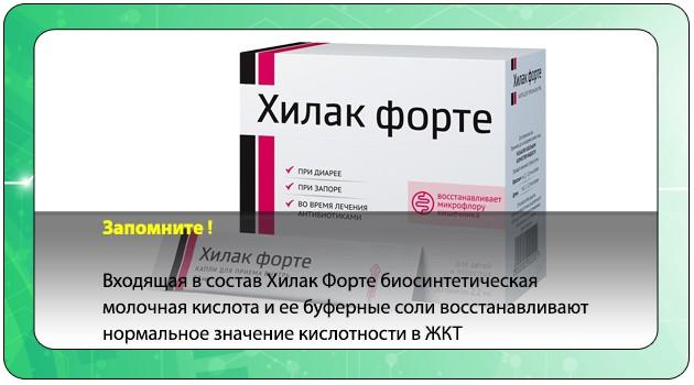 Фармакологическое действие Хилак Форте